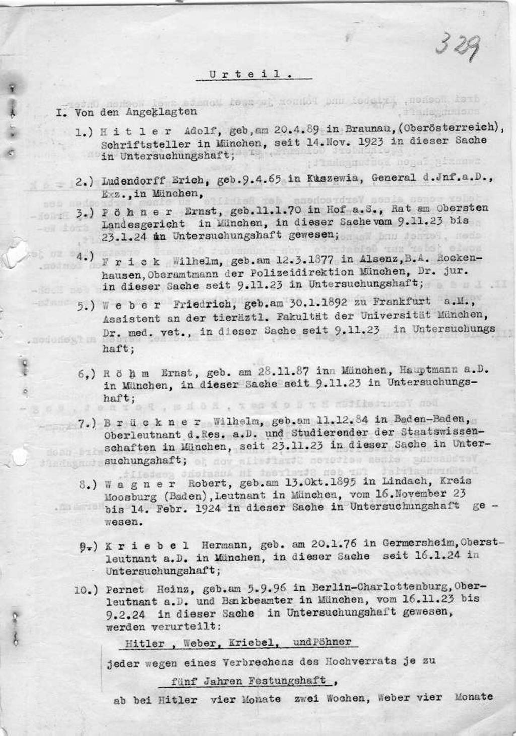 Cover sheet of the judgment of the putsch trial listing personal details of the accused and their sentence